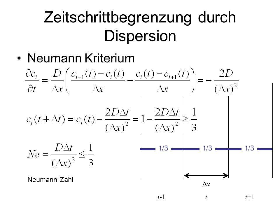 Zeitschrittbegrenzung durch Dispersion Neumann Kriterium xx i i+1i-1 1/3 Neumann Zahl
