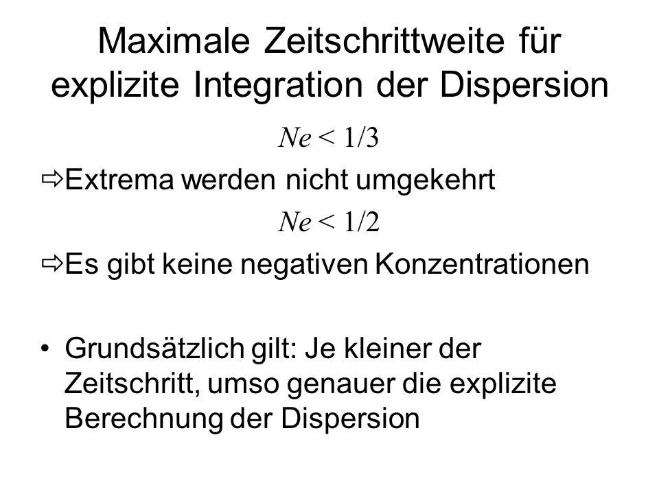 Maximale Zeitschrittweite für explizite Integration der Dispersion Ne < 1/3  Extrema werden nicht umgekehrt Ne < 1/2  Es gibt keine negativen Konzen