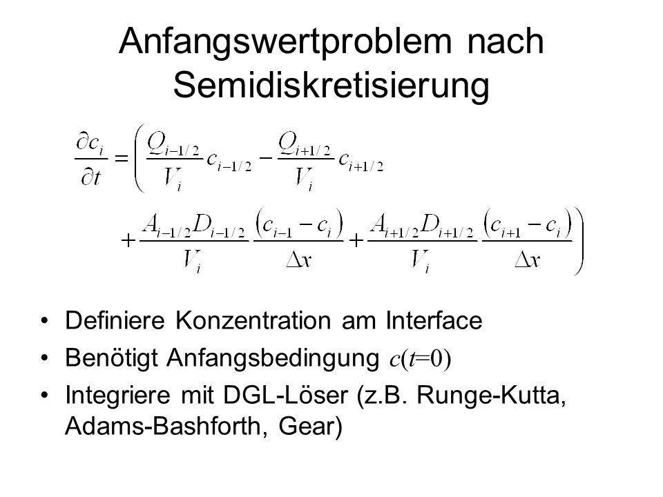 Anfangswertproblem nach Semidiskretisierung Definiere Konzentration am Interface Benötigt Anfangsbedingung c(t=0) Integriere mit DGL-Löser (z.B. Runge
