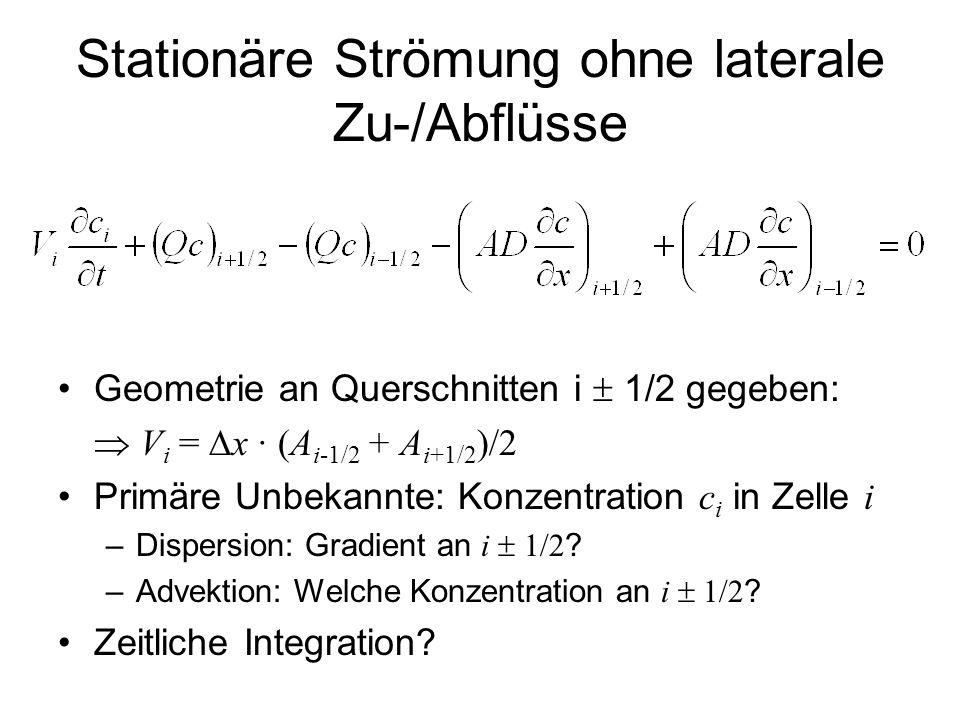 Stationäre Strömung ohne laterale Zu-/Abflüsse Geometrie an Querschnitten i  1/2 gegeben:  V i =  x · (A i-1/2 + A i+1/2 )/2 Primäre Unbekannte: Ko