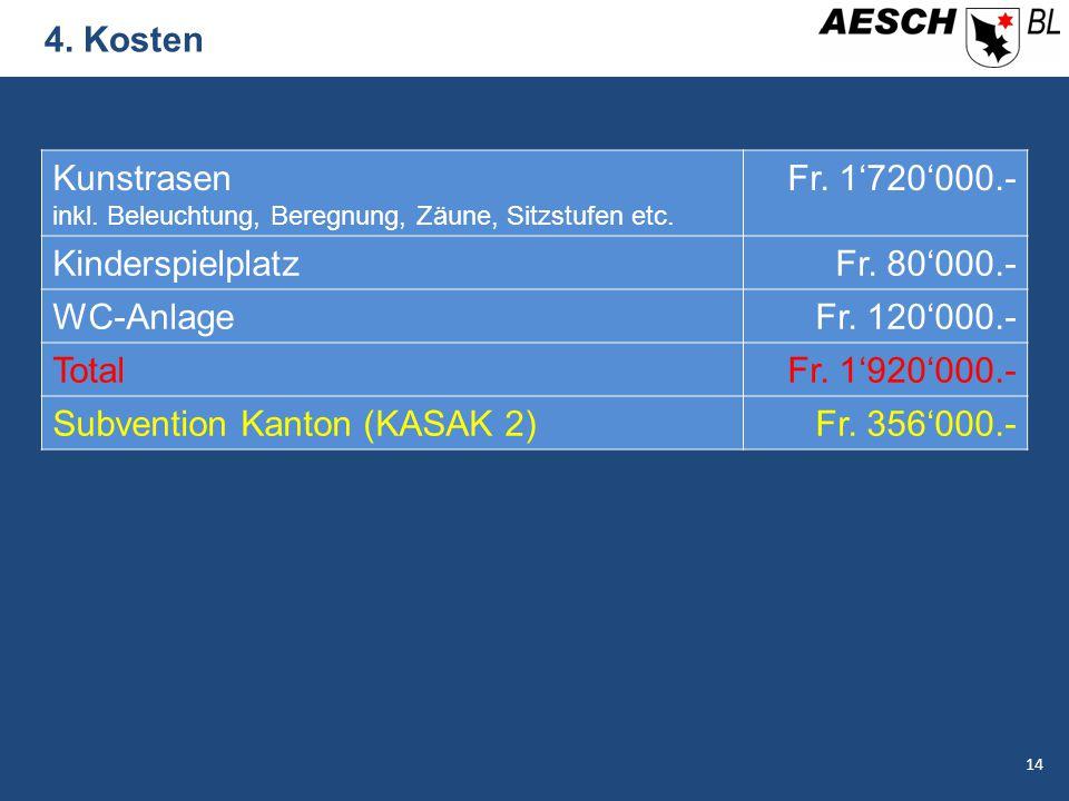 4. Kosten Kunstrasen inkl. Beleuchtung, Beregnung, Zäune, Sitzstufen etc. Fr. 1'720'000.- KinderspielplatzFr. 80'000.- WC-AnlageFr. 120'000.- TotalFr.