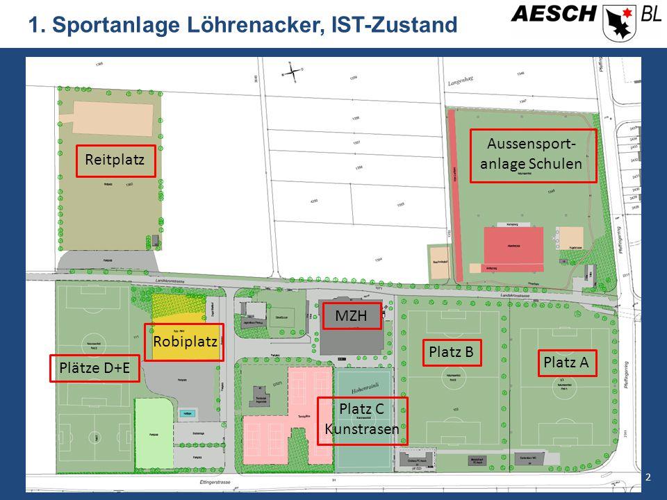 1. Sportanlage Löhrenacker, IST-Zustand Platz A Platz B Platz C Kunstrasen Plätze D+E MZH Robiplatz Aussensport- anlage Schulen Reitplatz 2