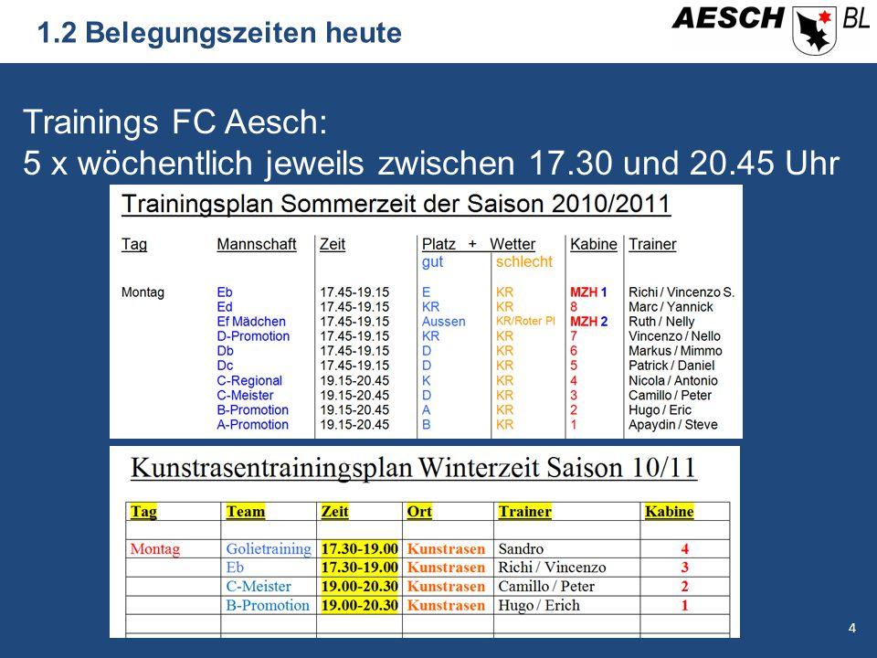 1.2 Belegungszeiten heute Trainings FC Aesch: 5 x wöchentlich jeweils zwischen 17.30 und 20.45 Uhr 4
