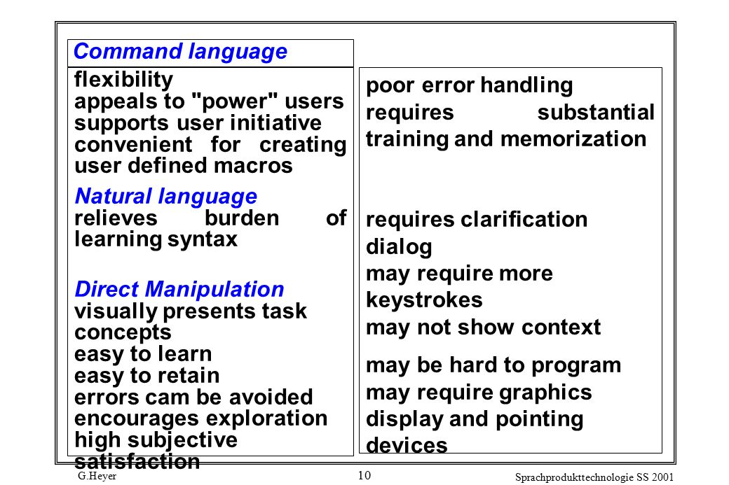G.Heyer Sprachprodukttechnologie SS 2001 10 Command language flexibility appeals to power users supports user initiative convenient for creating user defined macros Natural language relieves burden of learning syntax Direct Manipulation visually presents task concepts easy to learn easy to retain errors cam be avoided encourages exploration high subjective satisfaction poor error handling requires substantial training and memorization requires clarification dialog may require more keystrokes may not show context may be hard to program may require graphics display and pointing devices
