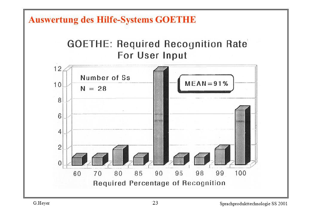 G.Heyer Sprachprodukttechnologie SS 2001 23 Auswertung des Hilfe-Systems GOETHE
