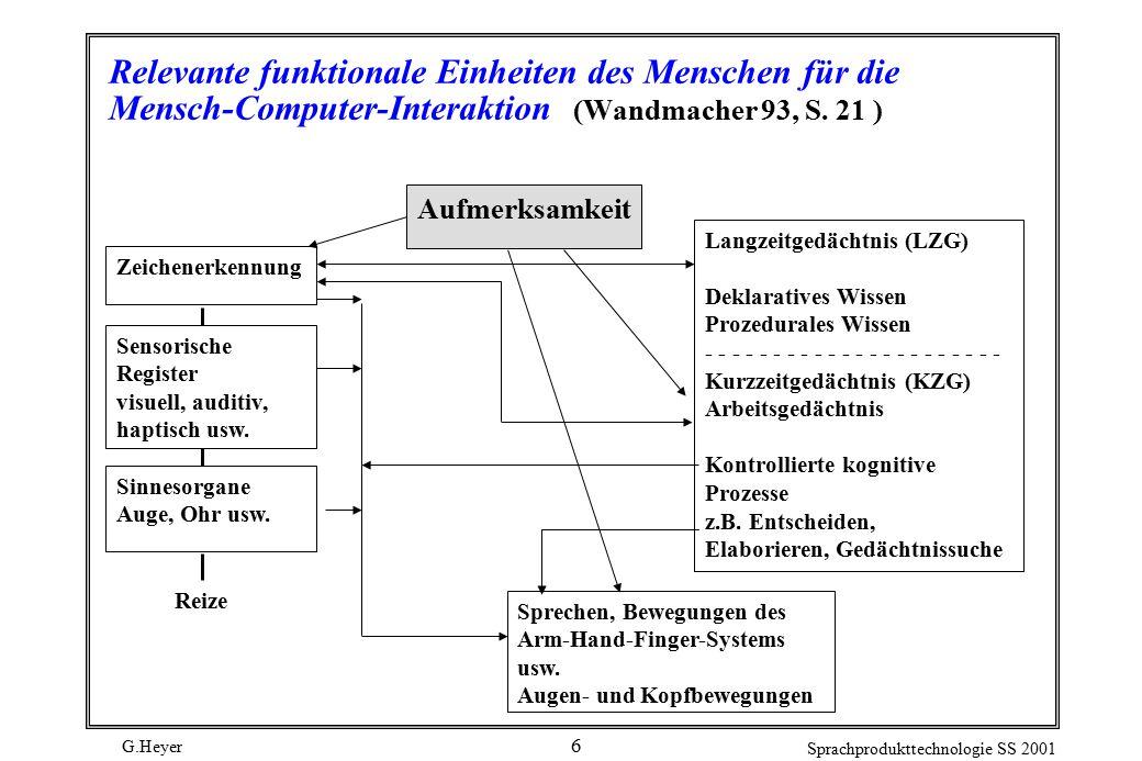 G.Heyer Sprachprodukttechnologie SS 2001 6 Relevante funktionale Einheiten des Menschen für die Mensch-Computer-Interaktion (Wandmacher 93, S.