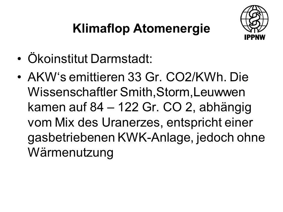 Klimaflop Atomenergie Ökoinstitut Darmstadt: AKW's emittieren 33 Gr.