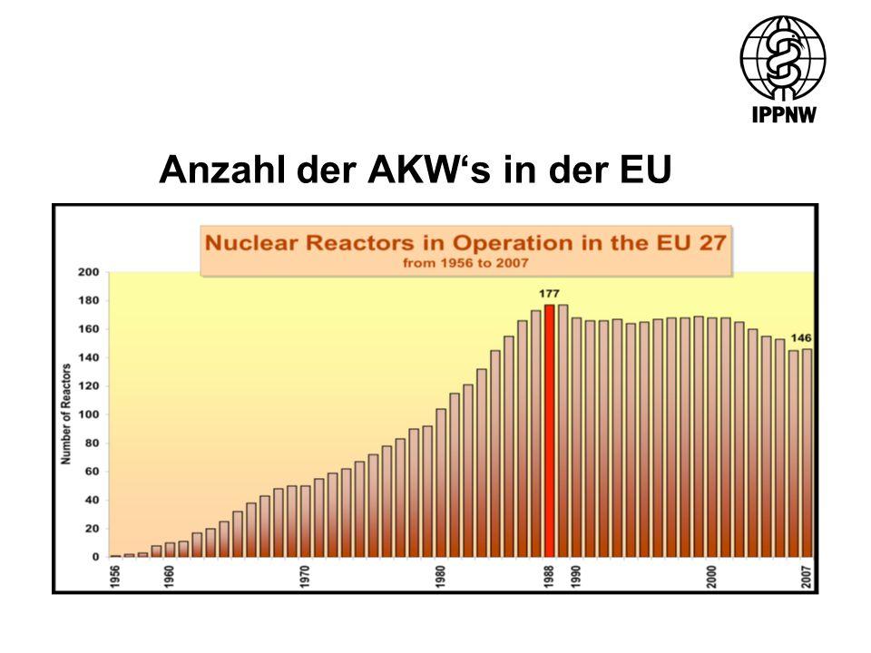 Anzahl der AKW's in der EU