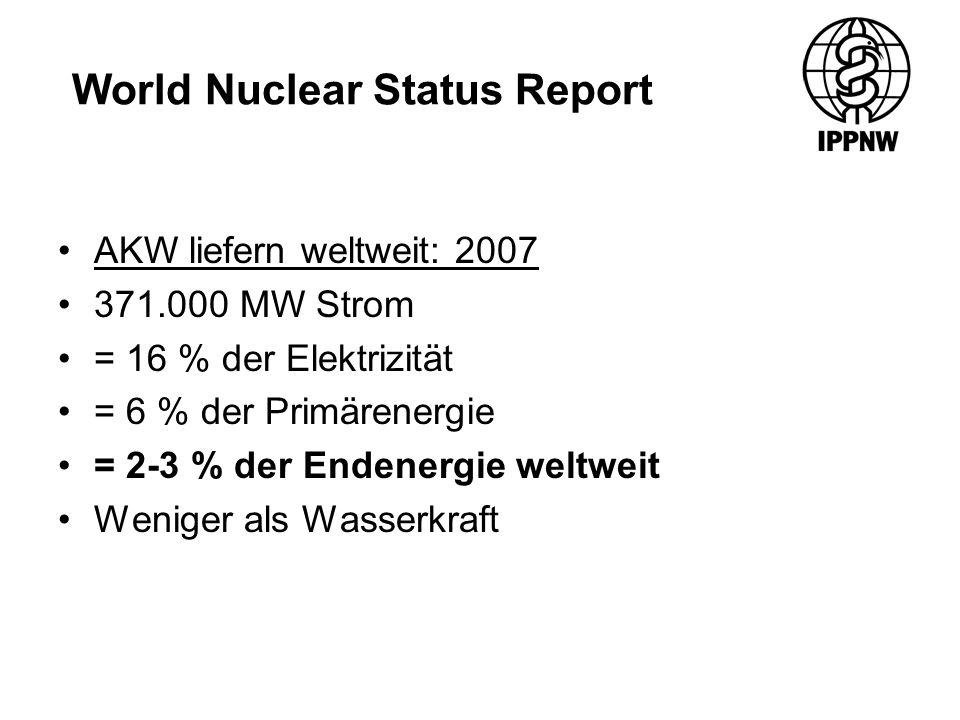 World Nuclear Status Report AKW liefern weltweit: 2007 371.000 MW Strom = 16 % der Elektrizität = 6 % der Primärenergie = 2-3 % der Endenergie weltweit Weniger als Wasserkraft