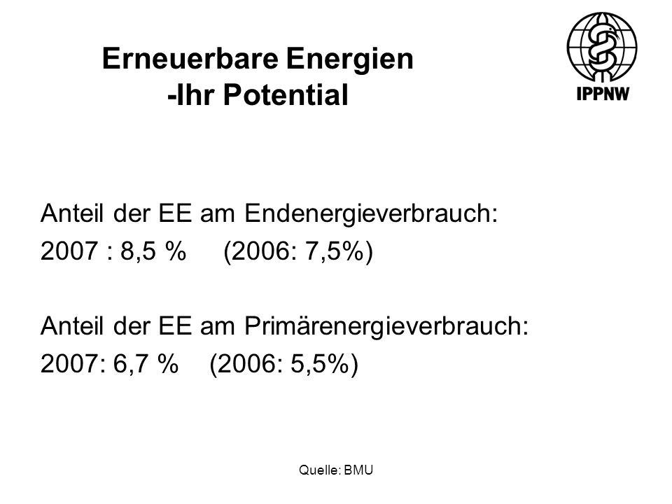 Quelle: BMU Erneuerbare Energien -Ihr Potential Anteil der EE am Endenergieverbrauch: 2007 : 8,5 % (2006: 7,5%) Anteil der EE am Primärenergieverbrauch: 2007: 6,7 % (2006: 5,5%)