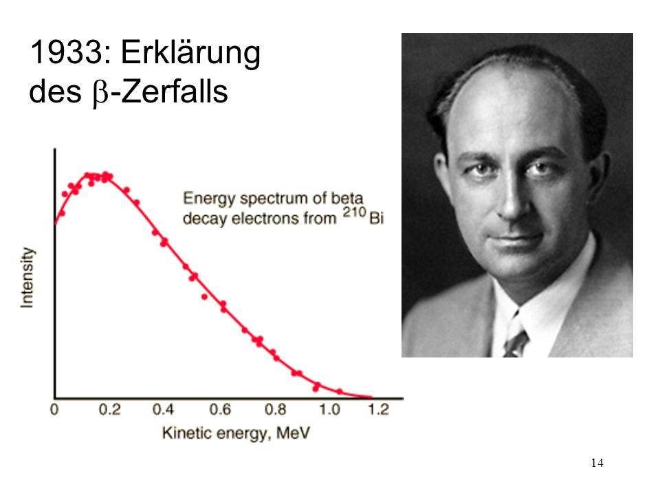 14 1933: Erklärung des  -Zerfalls