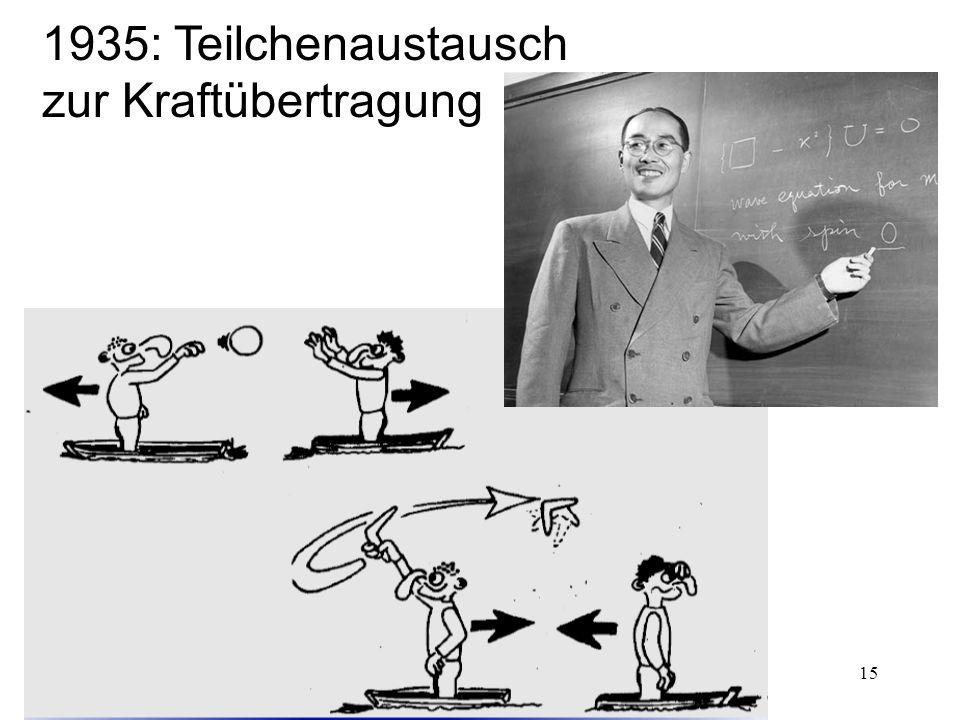 15 1935: Teilchenaustausch zur Kraftübertragung