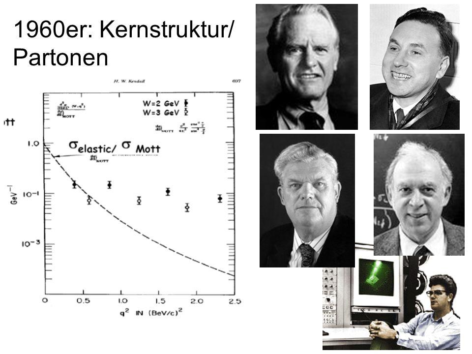 27 1960er: Kernstruktur/ Partonen