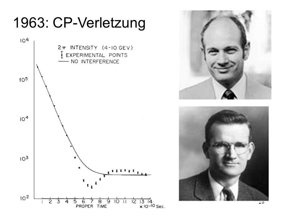 28 1963: CP-Verletzung