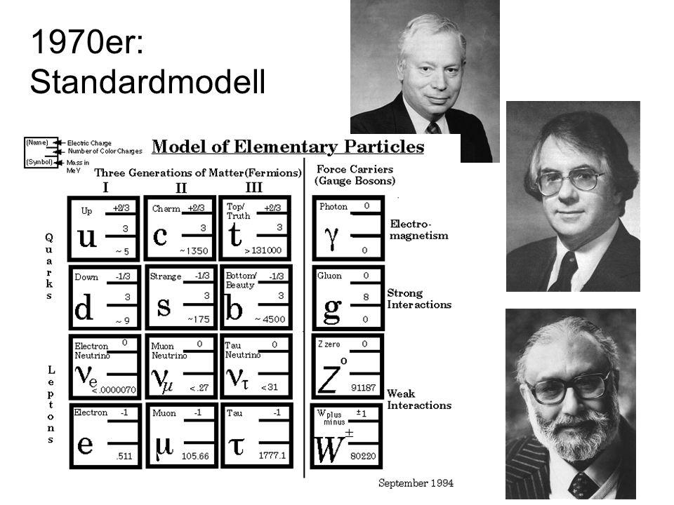 29 1970er: Standardmodell