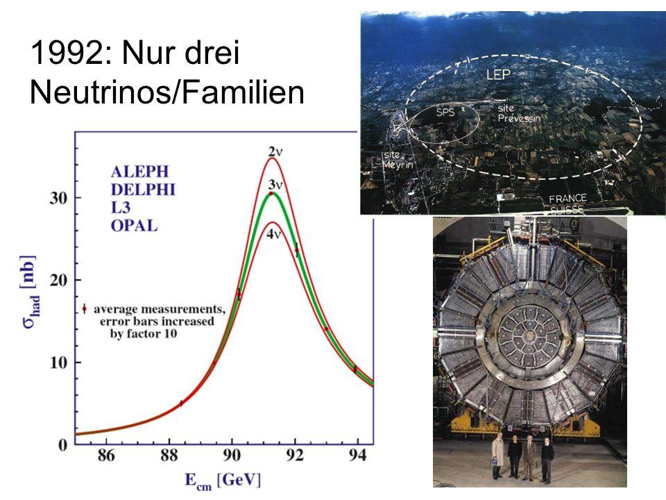 31 1992: Nur drei Neutrinos/Familien
