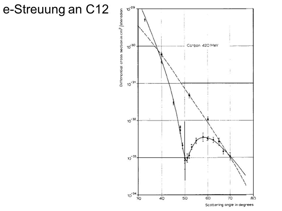 54 e-Streuung an C12