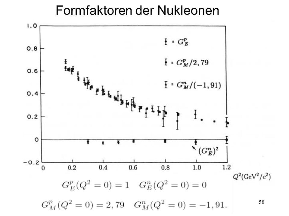 58 Formfaktoren der Nukleonen