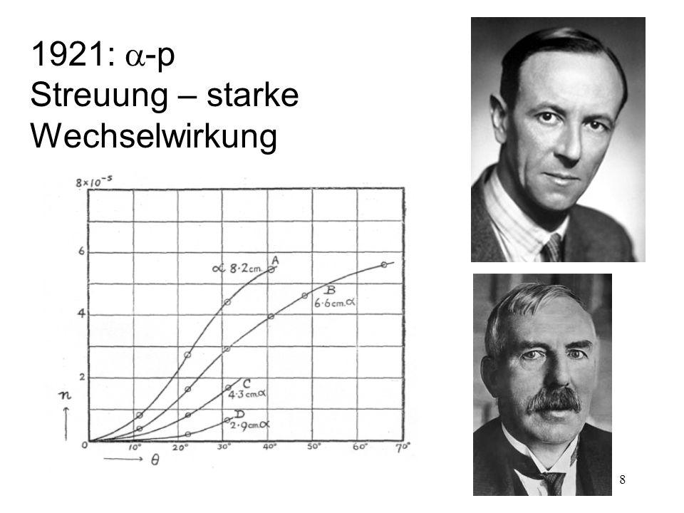 8 1921:  -p Streuung – starke Wechselwirkung