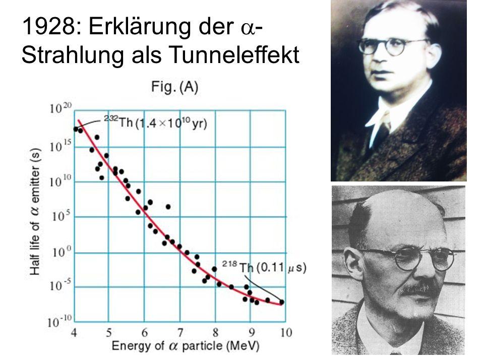 10 1930: Neutrino wird postuliert