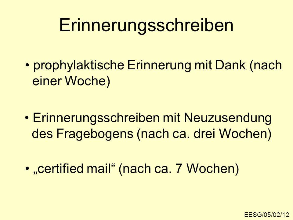 Erinnerungsschreiben EESG/05/02/12 prophylaktische Erinnerung mit Dank (nach einer Woche) Erinnerungsschreiben mit Neuzusendung des Fragebogens (nach ca.