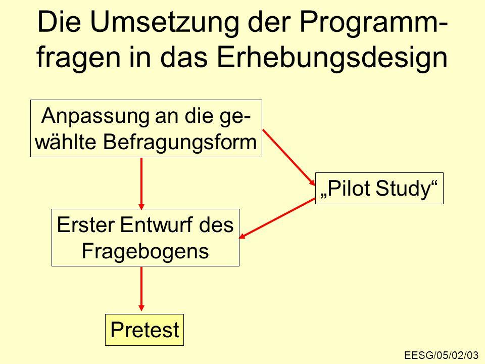 """Die Umsetzung der Programm- fragen in das Erhebungsdesign EESG/05/02/03 Anpassung an die ge- wählte Befragungsform """"Pilot Study Erster Entwurf des Fragebogens Pretest"""