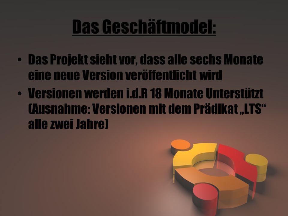 """Das Geschäftmodel: Das Projekt sieht vor, dass alle sechs Monate eine neue Version veröffentlicht wird Versionen werden i.d.R 18 Monate Unterstützt (Ausnahme: Versionen mit dem Prädikat """"LTS alle zwei Jahre)"""