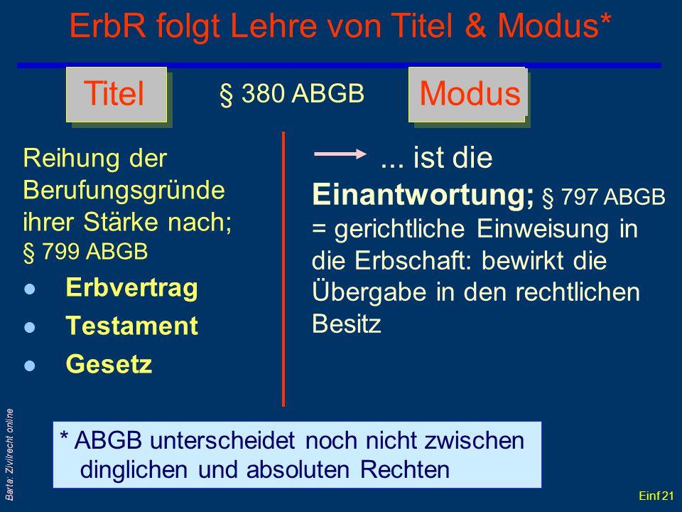 Einf 20 Barta: Zivilrecht online Bäuerliches (Sonder)Erbrecht – (4) q§ 21 Abs 5: Gesetzliches Pfandrecht zur Sicherung der Erbteile der Miterben (Weic