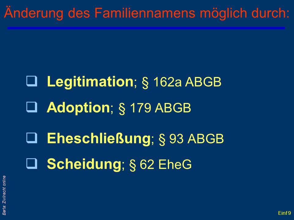 Einf 29 Barta: Zivilrecht online Gesamtkosten des Pflegegeldes Bundespflegegeld: Bezieher am 31.12.2000 – 285.500 Landespflegegeld: Bezieher am 31.12.2000 – 54.915 Quelle: BMsSG