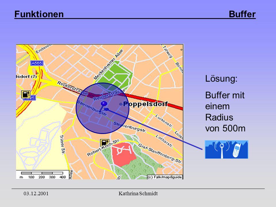 Funktionen Buffer 03.12.2001Kathrina Schmidt Lösung: Buffer mit einem Radius von 500m
