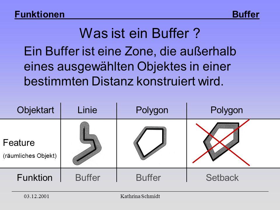 Funktionen Buffer 03.12.2001Kathrina Schmidt Was ist ein Buffer .