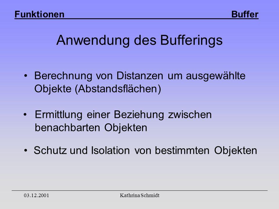 Funktionen Buffer 03.12.2001Kathrina Schmidt Anwendung des Bufferings Berechnung von Distanzen um ausgewählte Objekte (Abstandsflächen) Ermittlung einer Beziehung zwischen benachbarten Objekten Schutz und Isolation von bestimmten Objekten