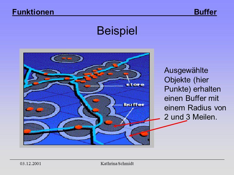 Funktionen Buffer 03.12.2001Kathrina Schmidt Beispiel Ausgewählte Objekte (hier Punkte) erhalten einen Buffer mit einem Radius von 2 und 3 Meilen.