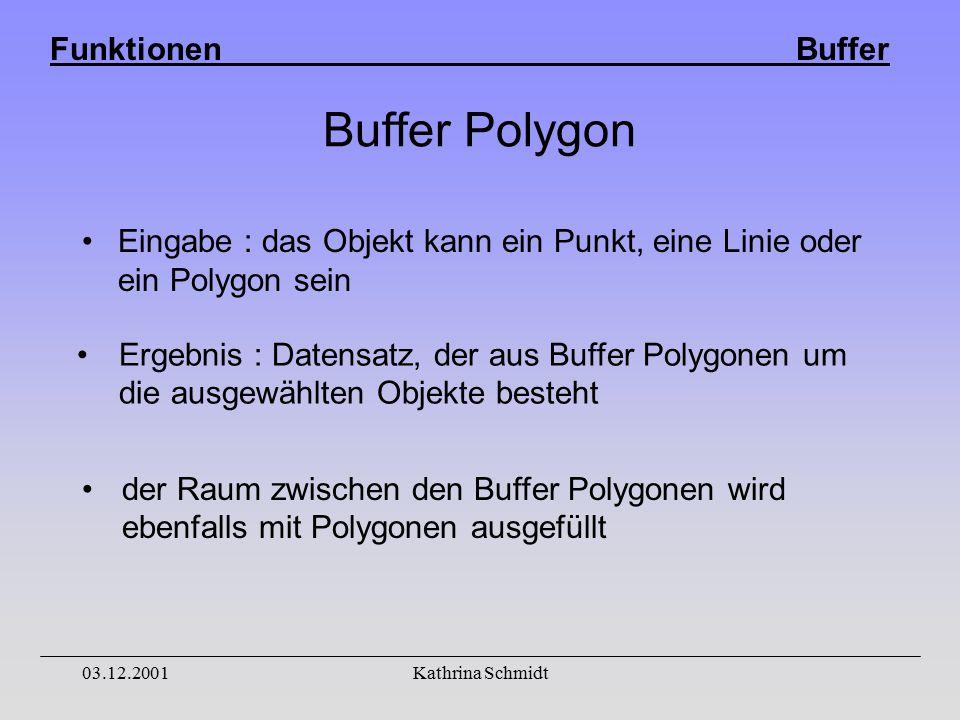 Funktionen Buffer 03.12.2001Kathrina Schmidt Buffer Polygon Eingabe : das Objekt kann ein Punkt, eine Linie oder ein Polygon sein Ergebnis : Datensatz, der aus Buffer Polygonen um die ausgewählten Objekte besteht der Raum zwischen den Buffer Polygonen wird ebenfalls mit Polygonen ausgefüllt