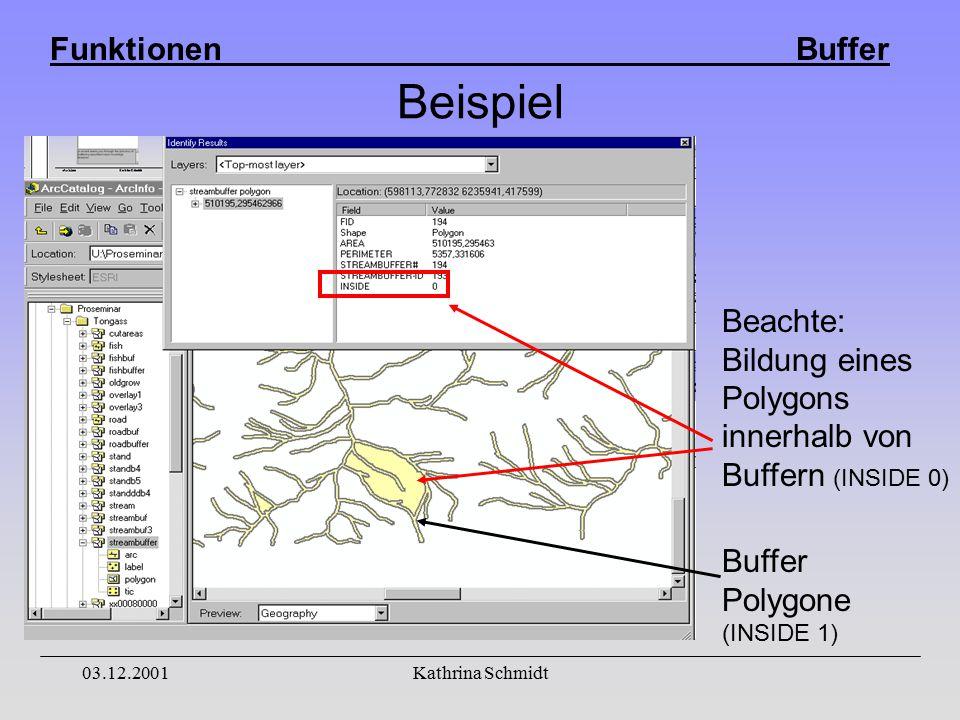Funktionen Buffer 03.12.2001Kathrina Schmidt Beispiel Beachte: Bildung eines Polygons innerhalb von Buffern (INSIDE 0) Buffer Polygone (INSIDE 1)