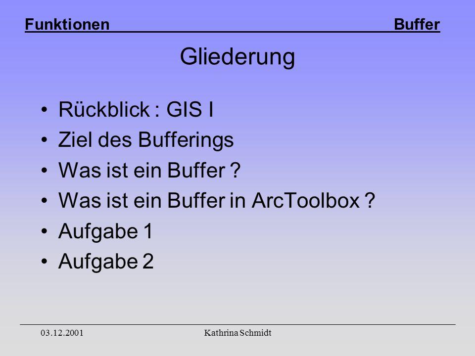 Funktionen Buffer 03.12.2001Kathrina Schmidt Gliederung Rückblick : GIS I Ziel des Bufferings Was ist ein Buffer .