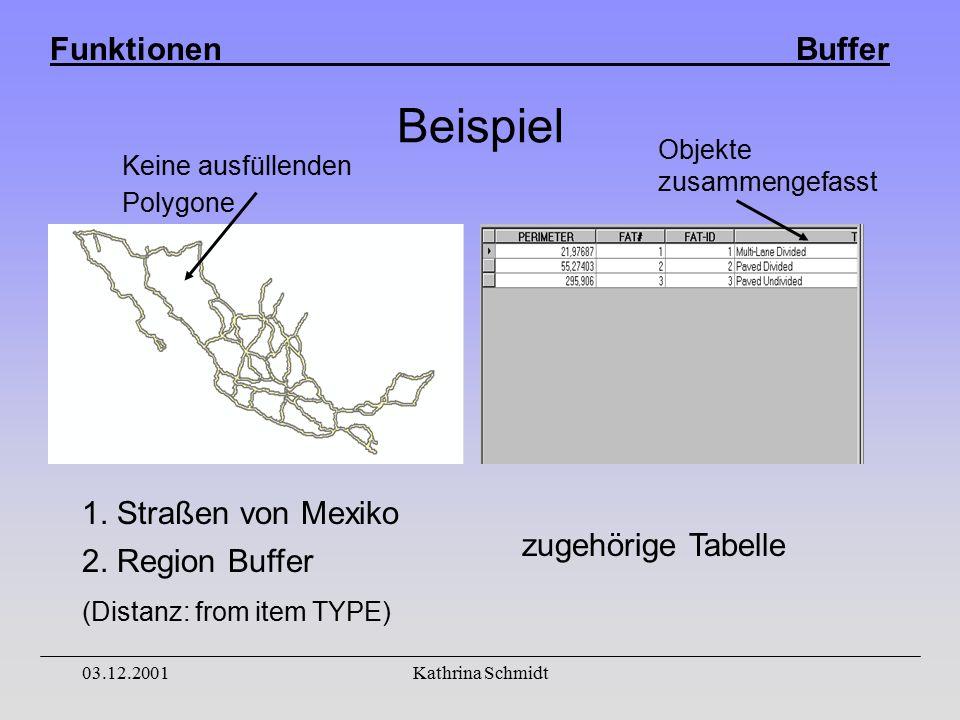 Funktionen Buffer 03.12.2001Kathrina Schmidt Beispiel 1.