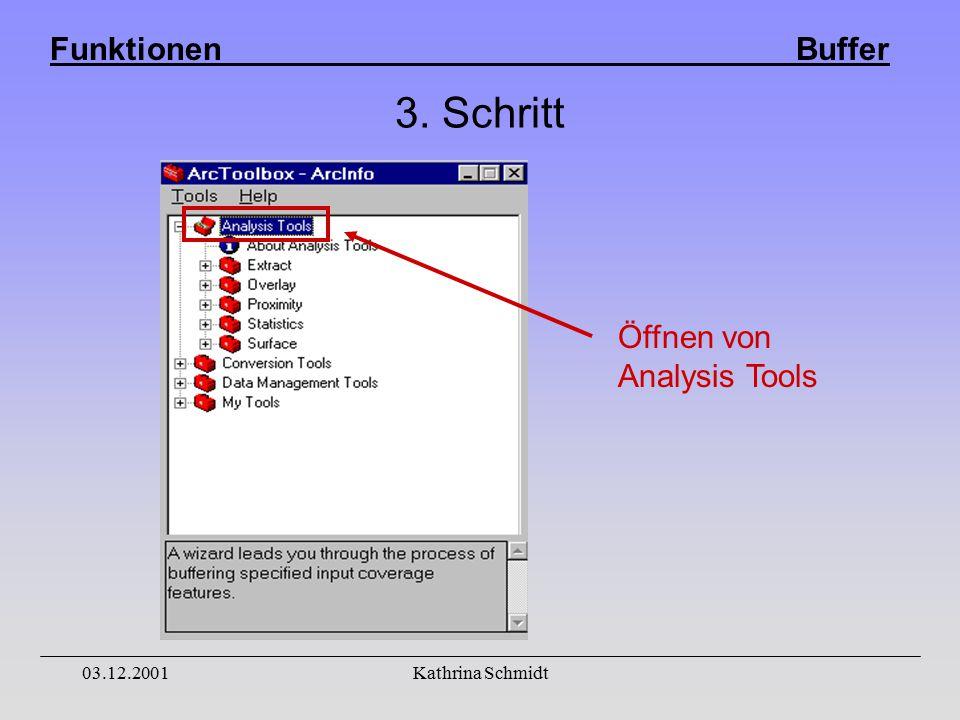 Funktionen Buffer 03.12.2001Kathrina Schmidt 3. Schritt Öffnen von Analysis Tools
