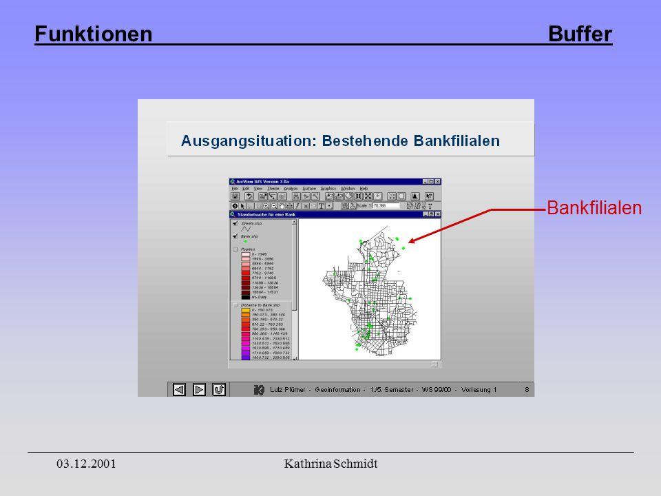 Funktionen Buffer 03.12.2001Kathrina Schmidt Bankfilialen