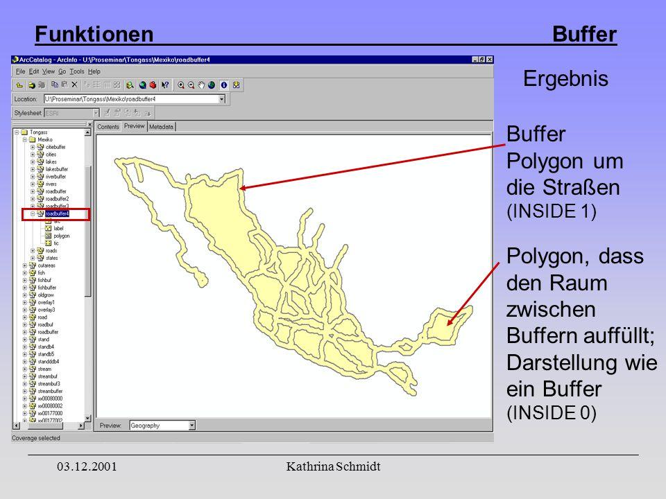 Funktionen Buffer 03.12.2001Kathrina Schmidt Buffer Polygon um die Straßen (INSIDE 1) Polygon, dass den Raum zwischen Buffern auffüllt; Darstellung wie ein Buffer (INSIDE 0) Ergebnis