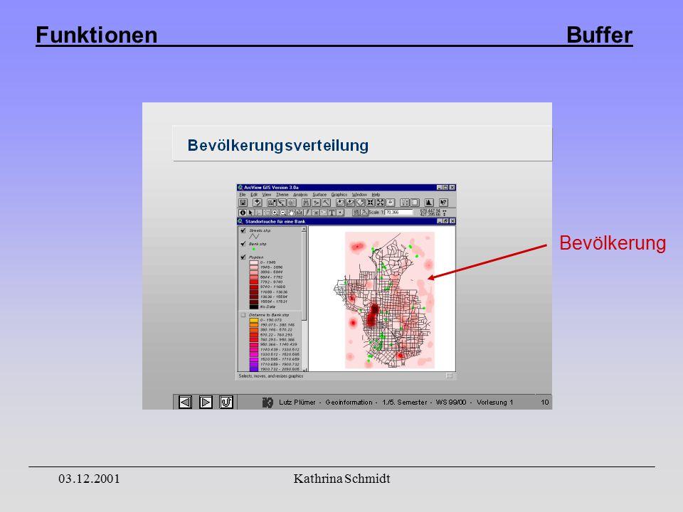 Funktionen Buffer 03.12.2001Kathrina Schmidt Bevölkerung