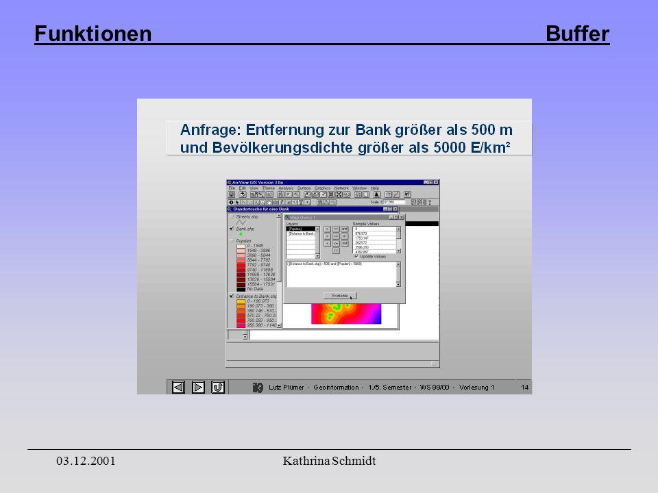 Funktionen Buffer 03.12.2001Kathrina Schmidt