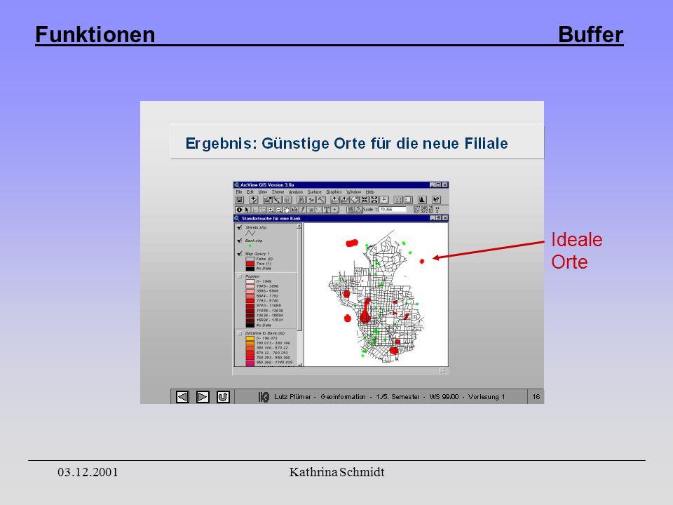 Funktionen Buffer 03.12.2001Kathrina Schmidt Ideale Orte