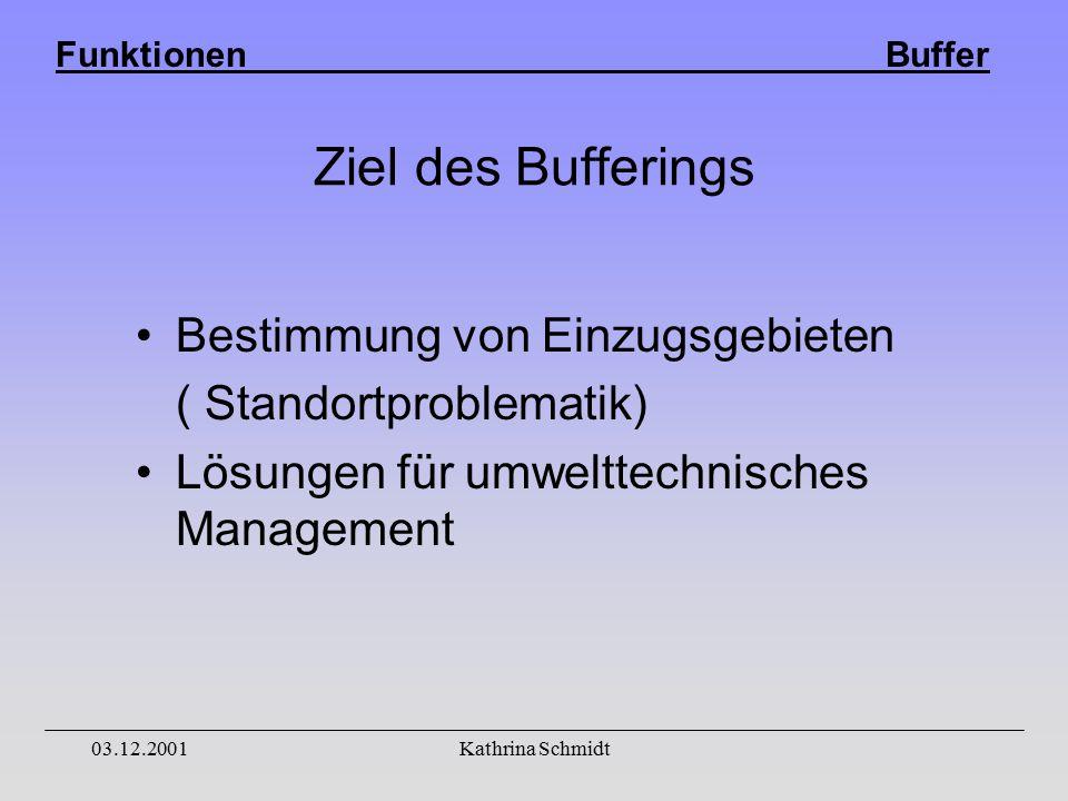 Funktionen Buffer 03.12.2001Kathrina Schmidt Ziel des Bufferings Bestimmung von Einzugsgebieten ( Standortproblematik) Lösungen für umwelttechnisches Management