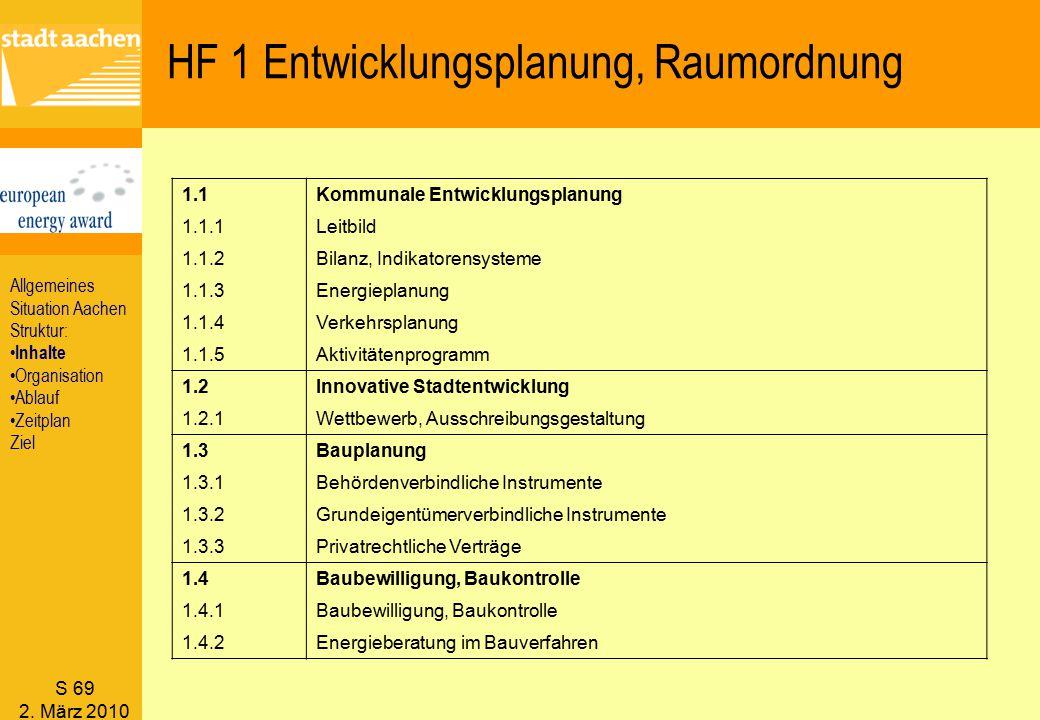 S 69 2. März 2010 HF 1 Entwicklungsplanung, Raumordnung 1.1Kommunale Entwicklungsplanung 1.1.1Leitbild 1.1.2Bilanz, Indikatorensysteme 1.1.3Energiepla