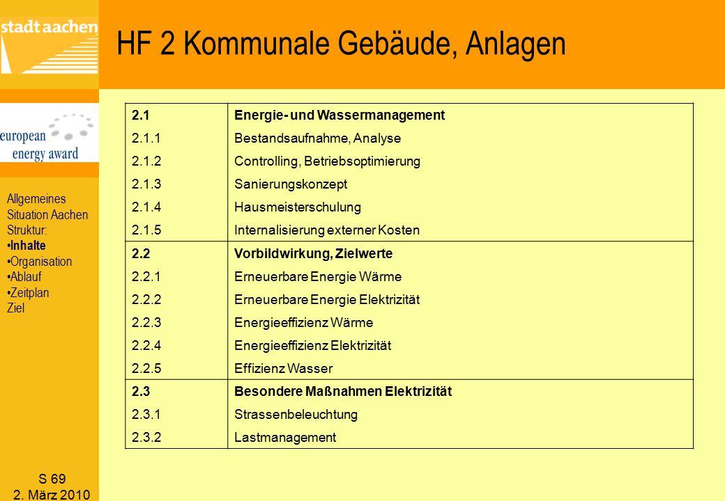 S 69 2. März 2010 HF 2 Kommunale Gebäude, Anlagen 2.1Energie- und Wassermanagement 2.1.1Bestandsaufnahme, Analyse 2.1.2Controlling, Betriebsoptimierun