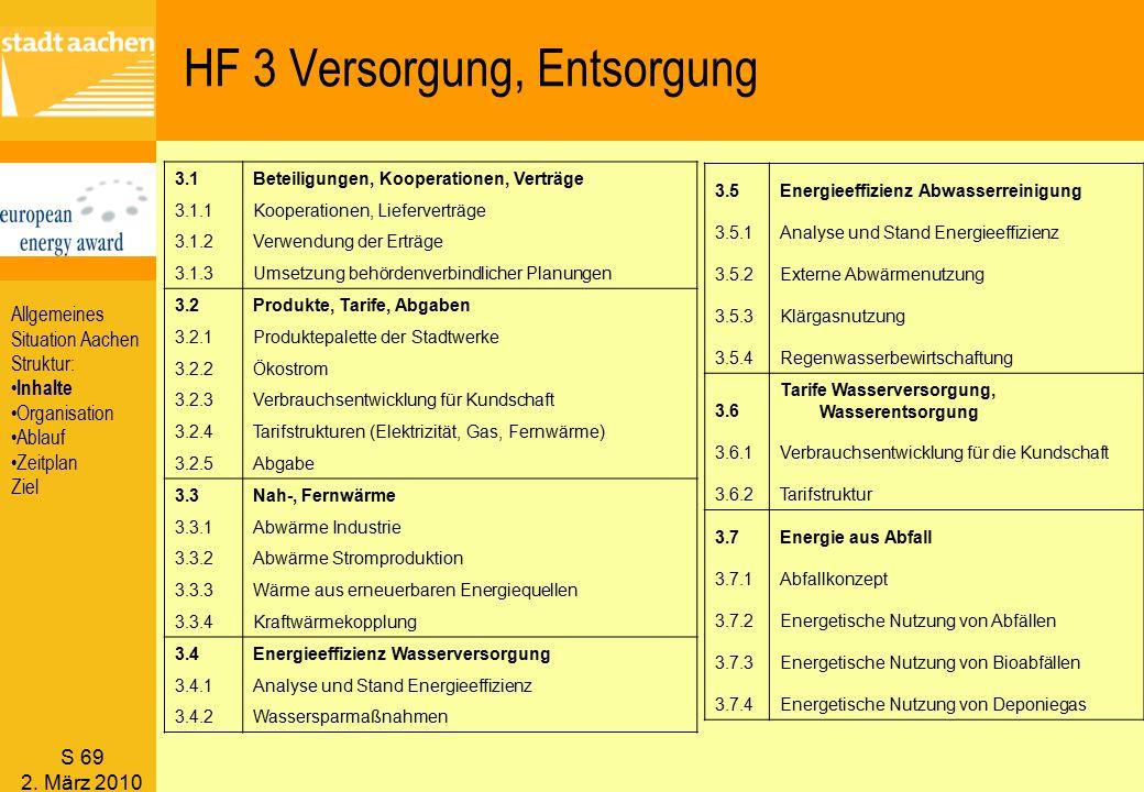 S 69 2. März 2010 HF 3 Versorgung, Entsorgung 3.1Beteiligungen, Kooperationen, Verträge 3.1.1Kooperationen, Lieferverträge 3.1.2Verwendung der Erträge