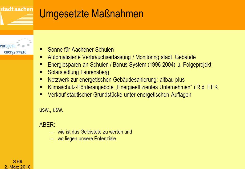 S 69 2. März 2010 Umgesetzte Maßnahmen  Sonne für Aachener Schulen  Automatisierte Verbrauchserfassung / Monitoring städt. Gebäude  Energiesparen a