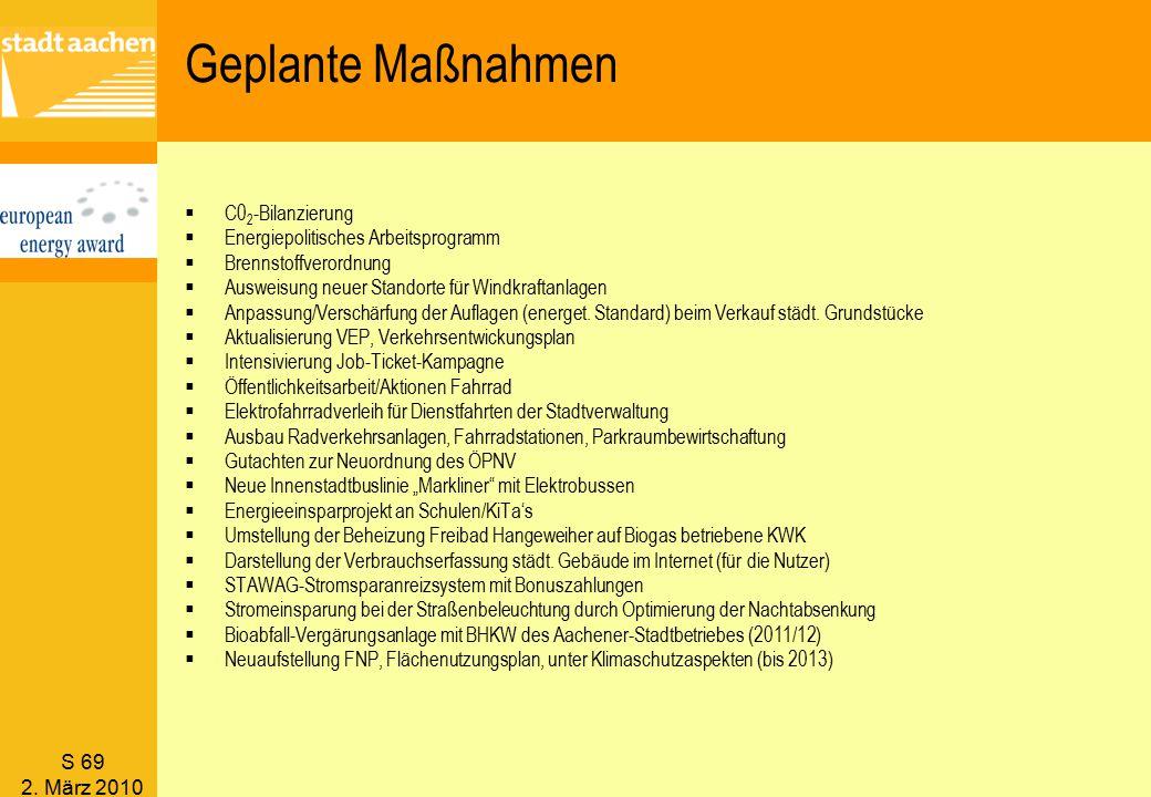 S 69 2. März 2010 Geplante Maßnahmen  C0 2 -Bilanzierung  Energiepolitisches Arbeitsprogramm  Brennstoffverordnung  Ausweisung neuer Standorte für