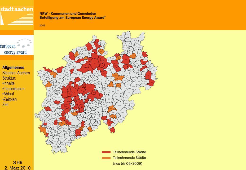 S 69 2. März 2010 Allgemeines Situation Aachen Struktur: Inhalte Organisation Ablauf Zeitplan Ziel